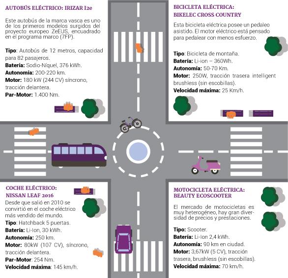 infografiaweb2